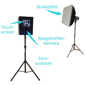 Fotobox All-Inclusive